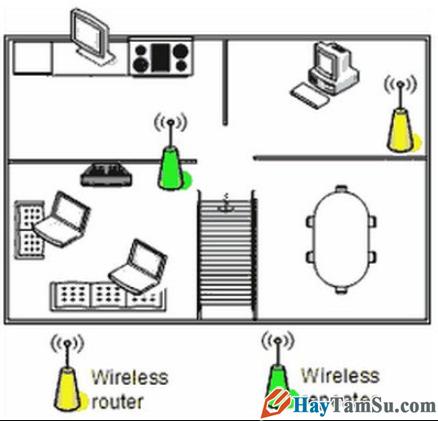 Mách bạn 9 Cách làm tăng tín hiệu sóng phát Wifi + Hình 6