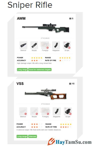 Những loại vũ khí mạnh nhất trong Garena Free Fire + Hình 15